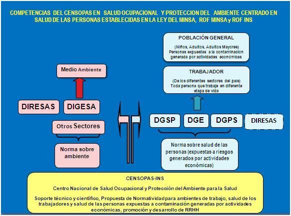 Imagen de la Competencia del CENSOPAS